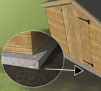 foundation for protection from groundwater